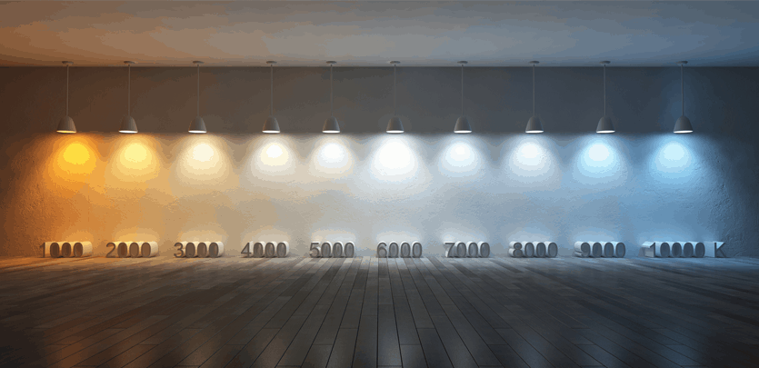 Color temperature: How to use
